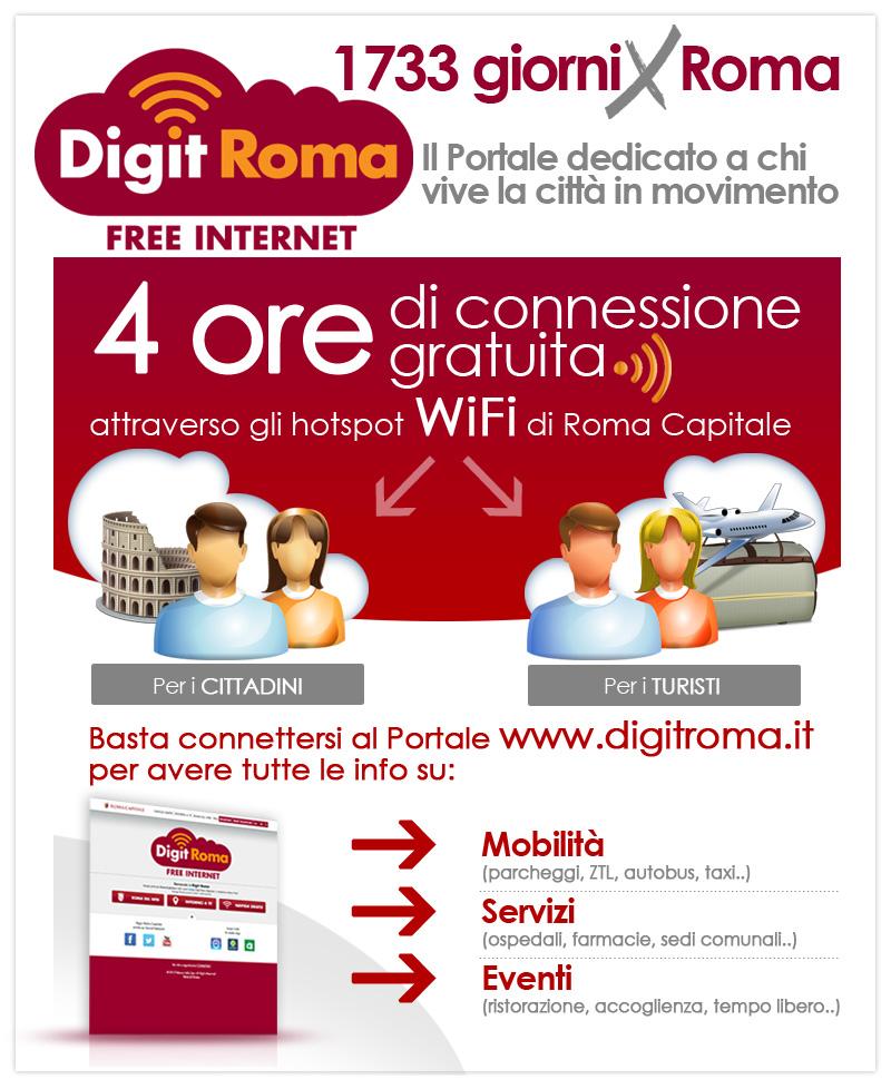 Digit Roma Free Internet
